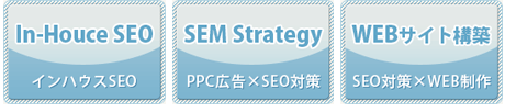 インハウスSEO、PPC広告、WEBサイト構築